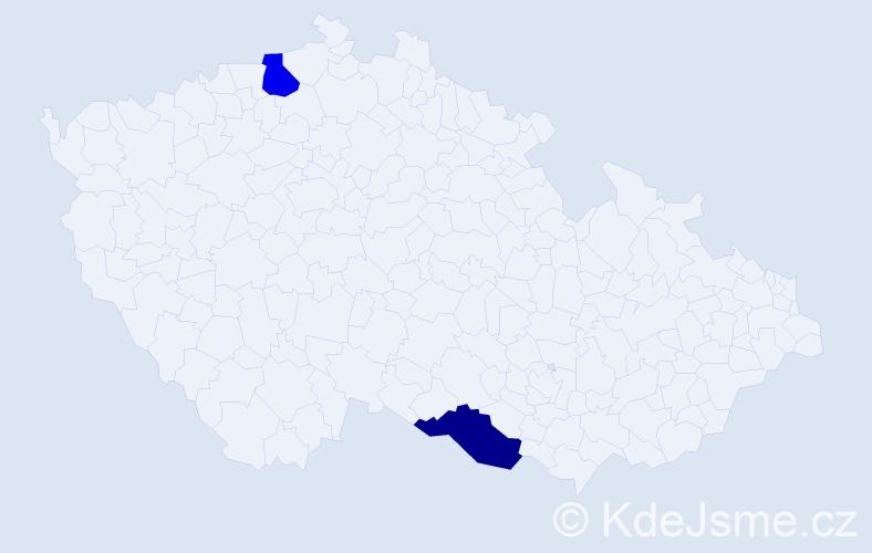 Příjmení: 'Kubat', počet výskytů 2 v celé ČR
