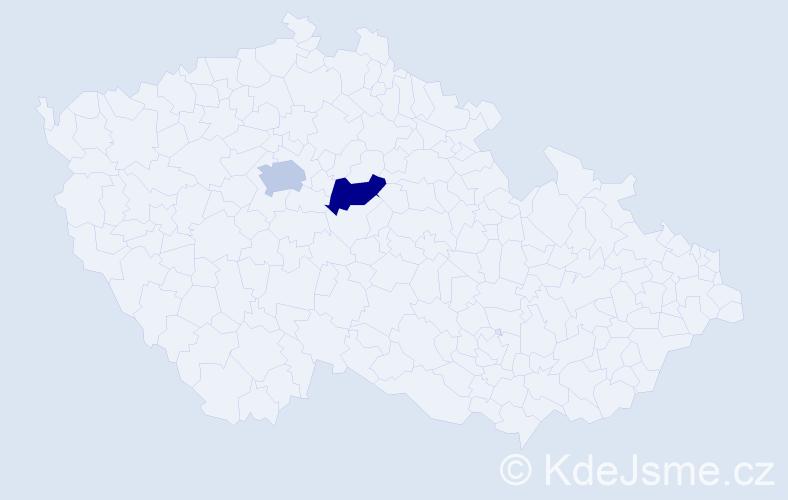 """Příjmení: '""""El-Kholy""""', počet výskytů 2 v celé ČR"""