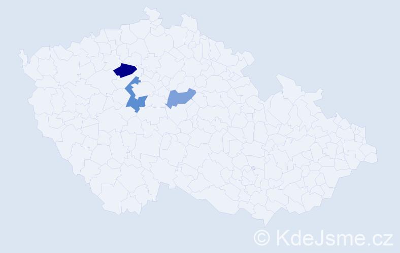 Příjmení: 'Kylies', počet výskytů 10 v celé ČR