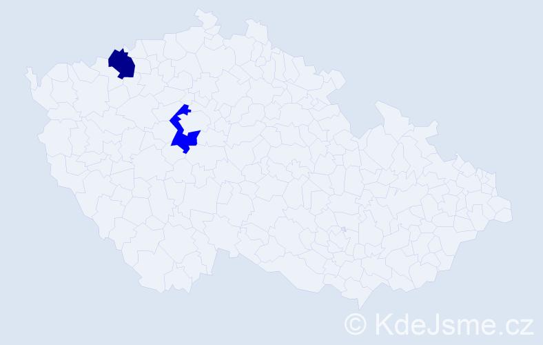 Příjmení: 'Benič', počet výskytů 2 v celé ČR