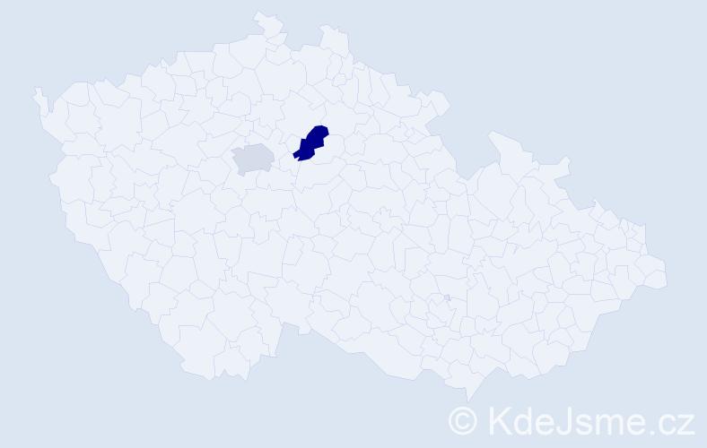 Příjmení: 'Kakoun', počet výskytů 2 v celé ČR