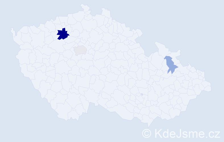 Příjmení: 'Ďuraj', počet výskytů 9 v celé ČR