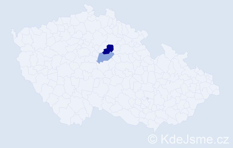 Příjmení: 'Kosyta', počet výskytů 3 v celé ČR