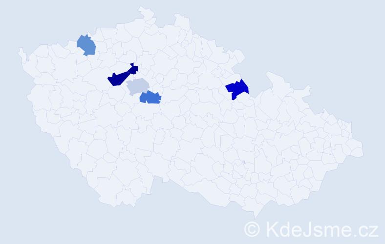 Příjmení: 'Džulová', počet výskytů 9 v celé ČR