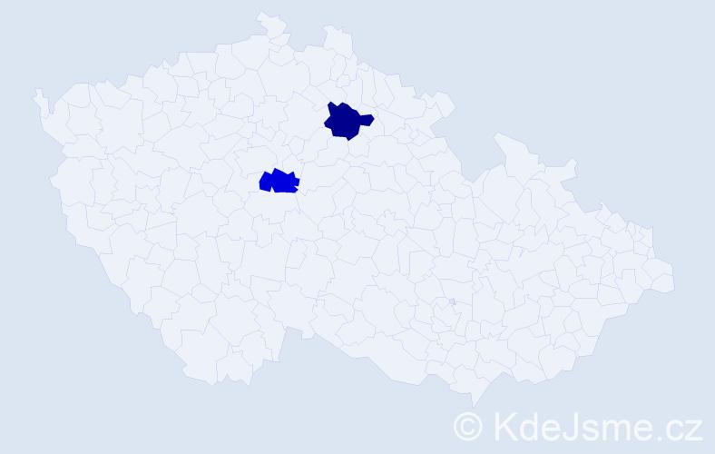 Příjmení: 'Iurotsa', počet výskytů 2 v celé ČR