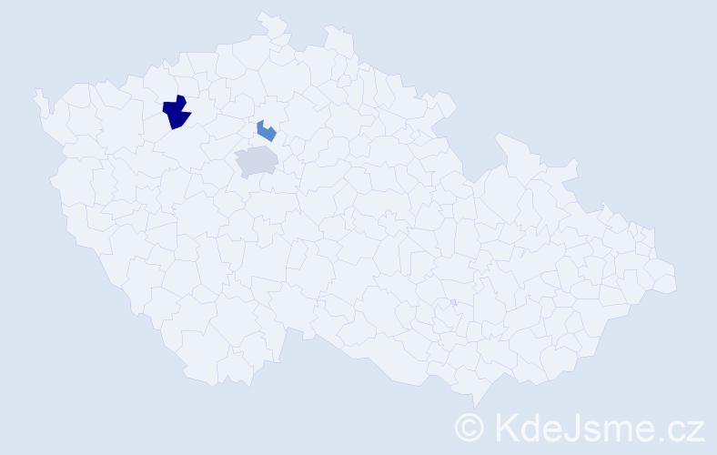 Příjmení: 'Ihnatola', počet výskytů 6 v celé ČR