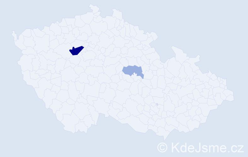 Příjmení: 'Kyliáš', počet výskytů 8 v celé ČR