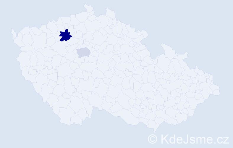 Příjmení: 'Angletta', počet výskytů 4 v celé ČR