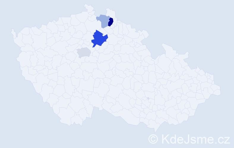 Příjmení: 'Kopitáková', počet výskytů 9 v celé ČR