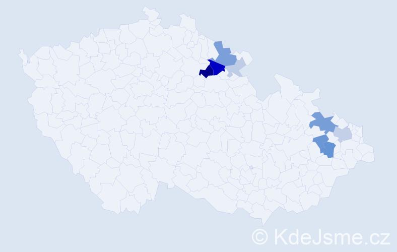 Příjmení: 'Kopitz', počet výskytů 22 v celé ČR