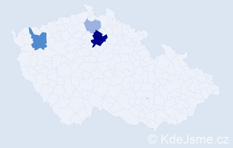 Příjmení: 'Čanaky', počet výskytů 11 v celé ČR