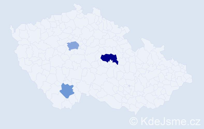 Příjmení: 'Kiele', počet výskytů 7 v celé ČR