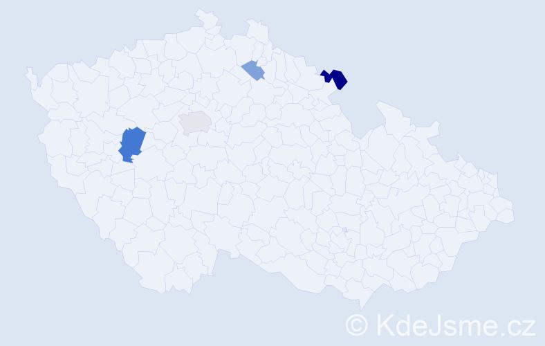 Příjmení: 'Babuljak', počet výskytů 8 v celé ČR