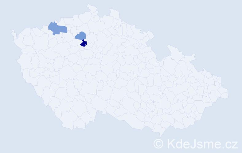 Příjmení: 'Čičmišová', počet výskytů 8 v celé ČR