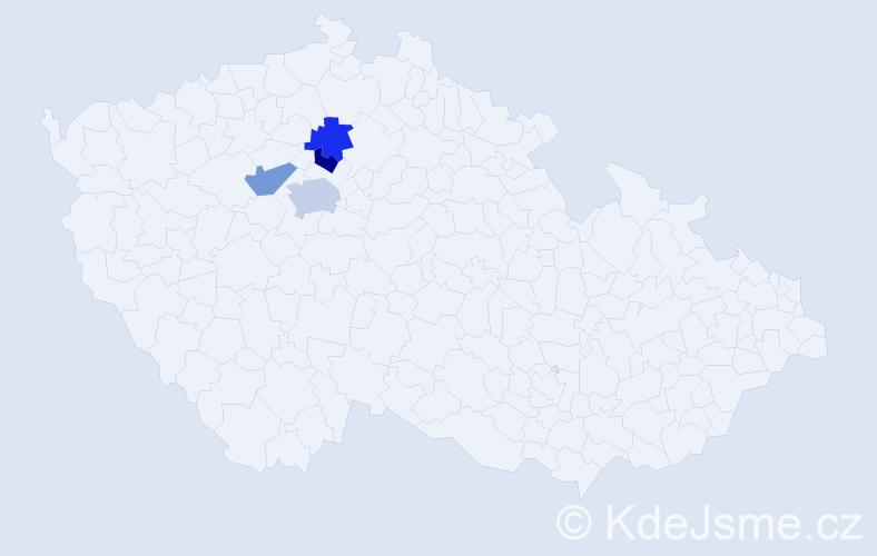 Příjmení: 'Camperová', počet výskytů 5 v celé ČR