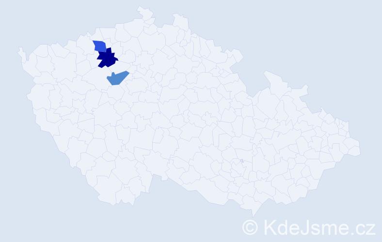 Příjmení: 'Glevaňáková', počet výskytů 6 v celé ČR