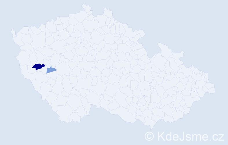 Příjmení: 'Ebelender', počet výskytů 8 v celé ČR