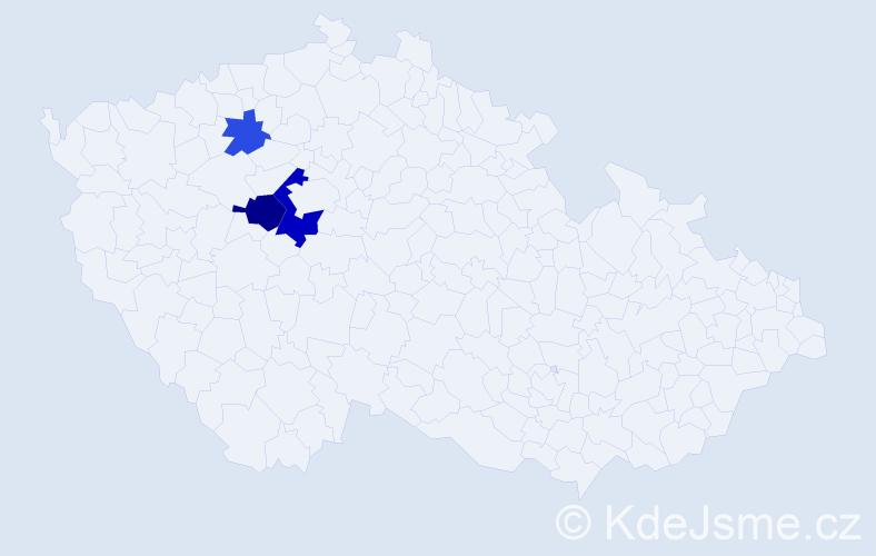 Příjmení: 'Huntier', počet výskytů 6 v celé ČR