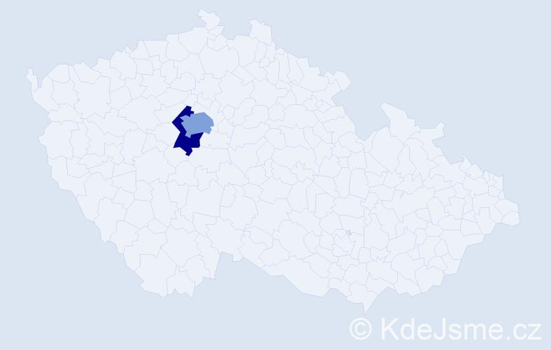 Příjmení: 'Hadri', počet výskytů 3 v celé ČR