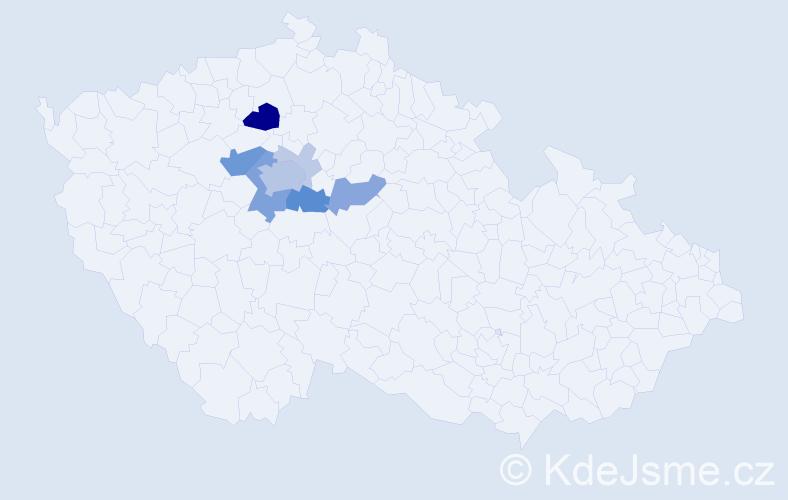 Příjmení: 'Gatyás', počet výskytů 27 v celé ČR