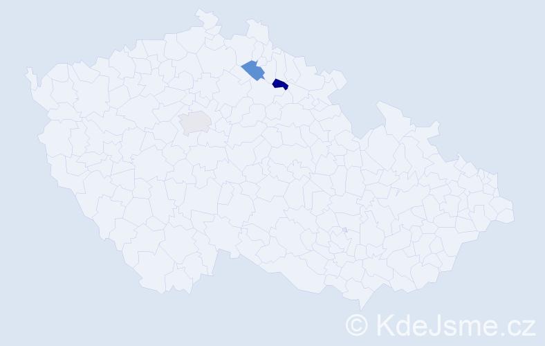 Příjmení: 'Gaizlová', počet výskytů 3 v celé ČR