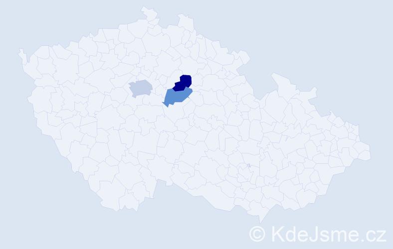 Příjmení: 'Dittl', počet výskytů 4 v celé ČR