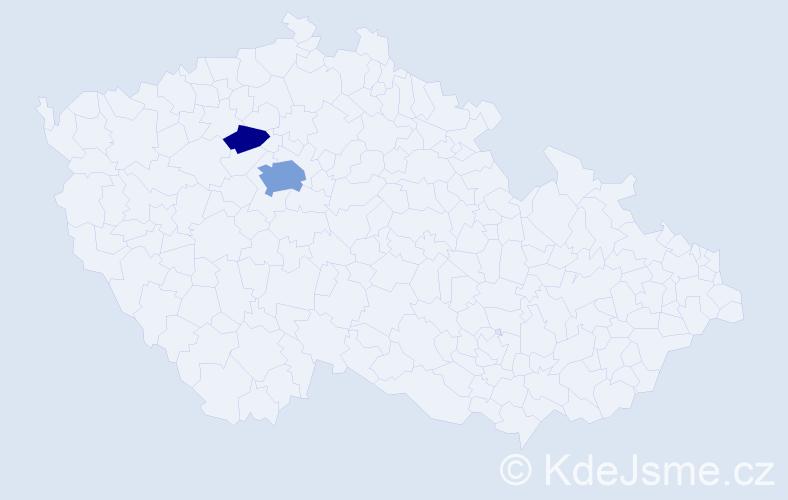 Příjmení: 'Haugvic', počet výskytů 6 v celé ČR