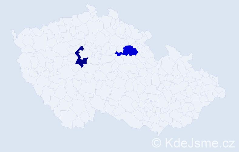 Příjmení: 'Kabakčievová', počet výskytů 2 v celé ČR