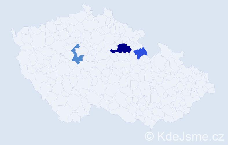 Příjmení: 'Barbuščáková', počet výskytů 8 v celé ČR