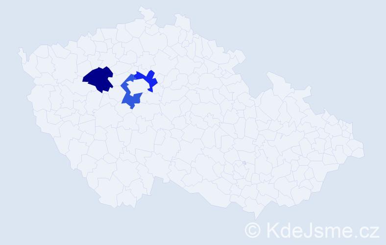 Příjmení: 'Irinkov', počet výskytů 3 v celé ČR