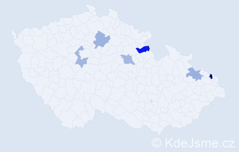 Příjmení: 'Gütler', počet výskytů 7 v celé ČR