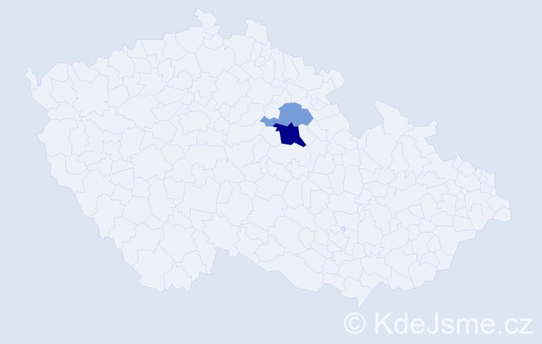 Příjmení: 'Illnar', počet výskytů 4 v celé ČR