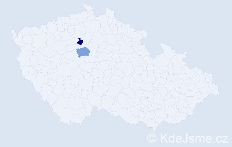 Příjmení: 'Justian', počet výskytů 7 v celé ČR