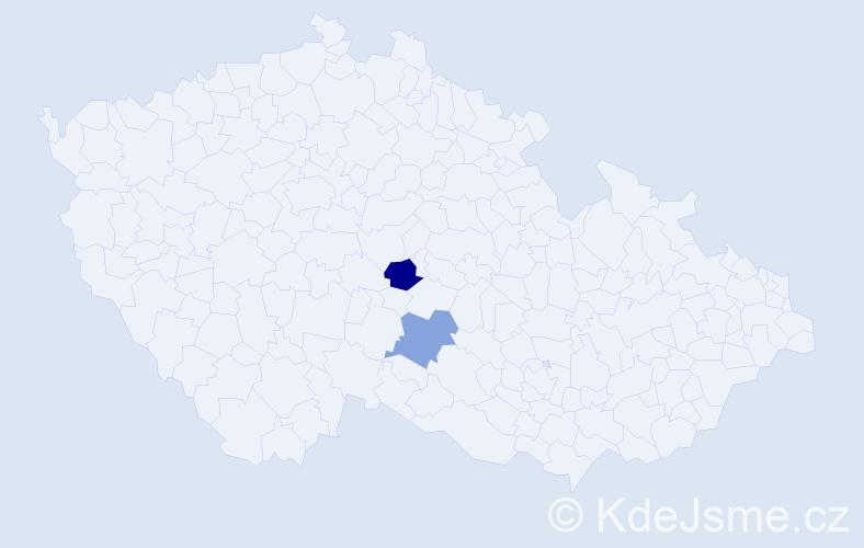 """Příjmení: '""""Harantová-Pechová""""', počet výskytů 2 v celé ČR"""