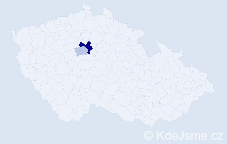 Příjmení: 'Csimma', počet výskytů 2 v celé ČR