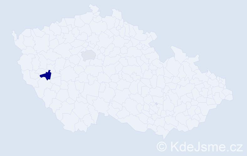 Příjmení: 'Hudic', počet výskytů 2 v celé ČR