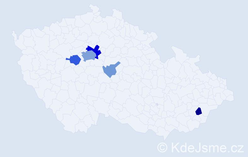 Příjmení: 'Jumar', počet výskytů 19 v celé ČR