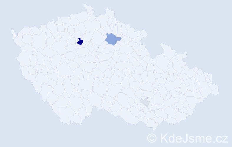 Příjmení: 'Gandel', počet výskytů 5 v celé ČR