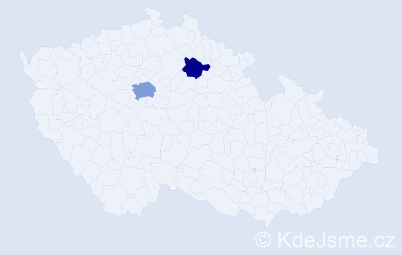 Příjmení: 'Bohal', počet výskytů 5 v celé ČR