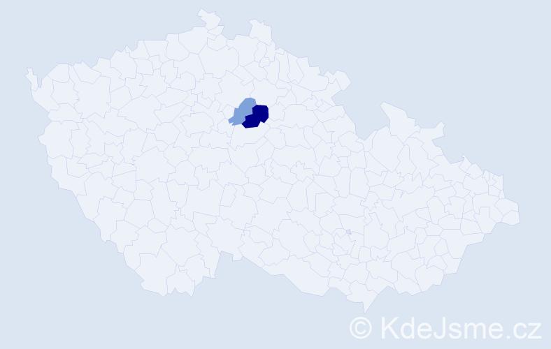 Příjmení: 'Hobik', počet výskytů 4 v celé ČR