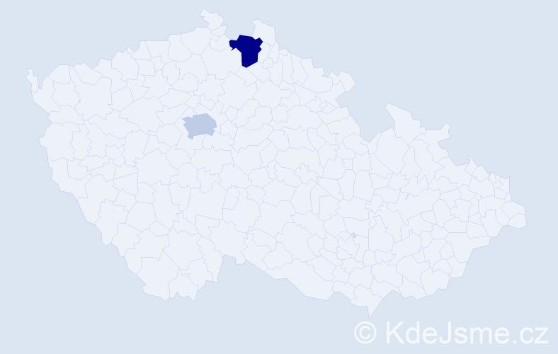 Příjmení: 'Butterová', počet výskytů 5 v celé ČR