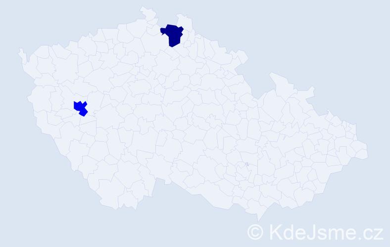 Příjmení: 'Durand', počet výskytů 2 v celé ČR