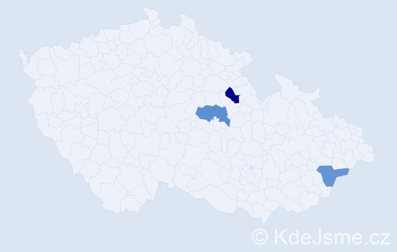 Příjmení: 'Bagári', počet výskytů 13 v celé ČR