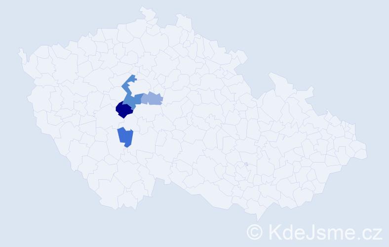 Příjmení: 'Gürtner', počet výskytů 8 v celé ČR