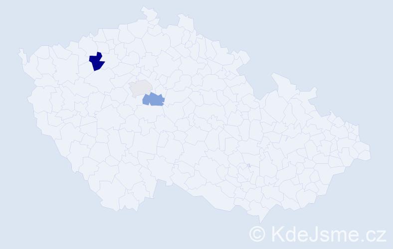 Příjmení: 'Čataiová', počet výskytů 4 v celé ČR