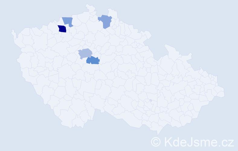 Příjmení: 'Händlová', počet výskytů 10 v celé ČR