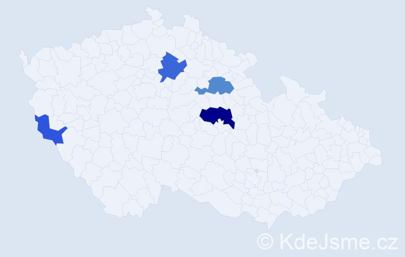 Příjmení: 'Győrgyová', počet výskytů 8 v celé ČR