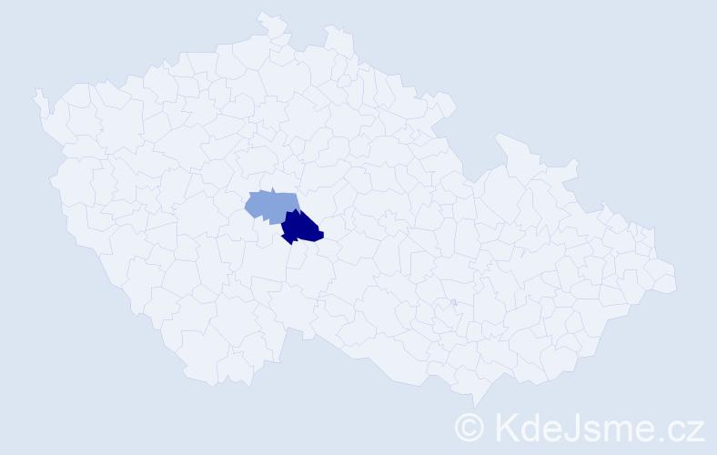 Příjmení: 'Kovský', počet výskytů 3 v celé ČR