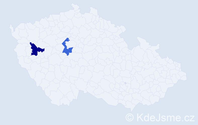 Příjmení: 'Finklar', počet výskytů 2 v celé ČR