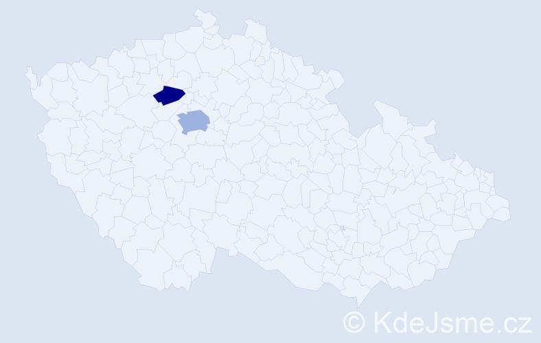 Příjmení: 'Maloy', počet výskytů 4 v celé ČR